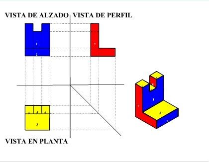 Dibujo t cnico for Plano de planta dibujo tecnico